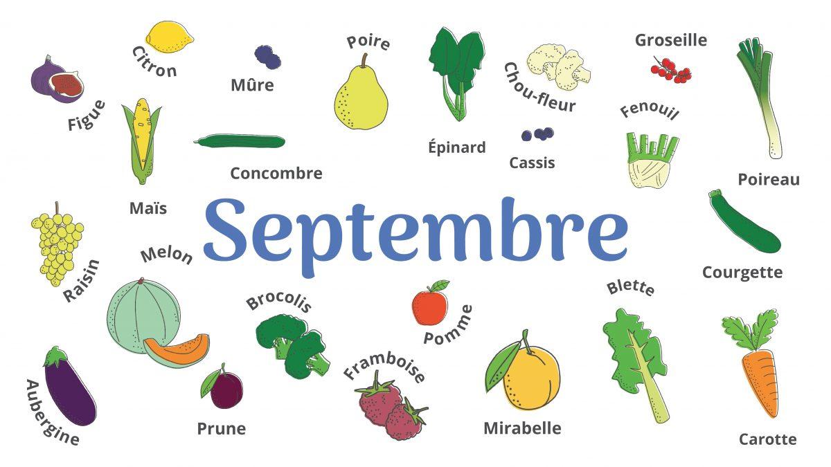 Les fruits et légumes à consommer en septembre